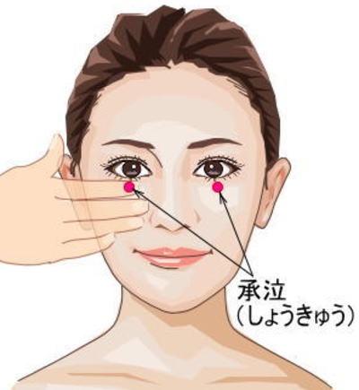承泣(しょうきゅう)